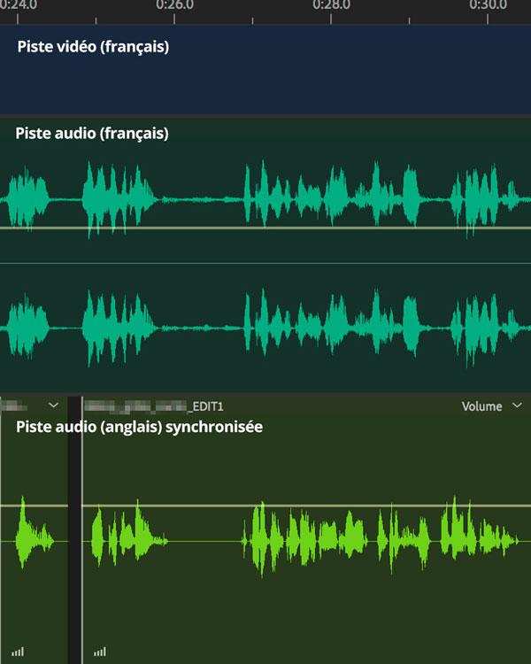 Synchronisation de la voix-off anglaise avec la voix-off et la vidéo françaises
